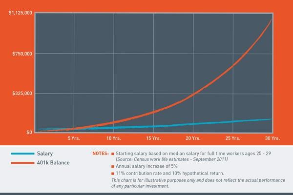 CS_WEB_0815_millionaire_chart.jpg